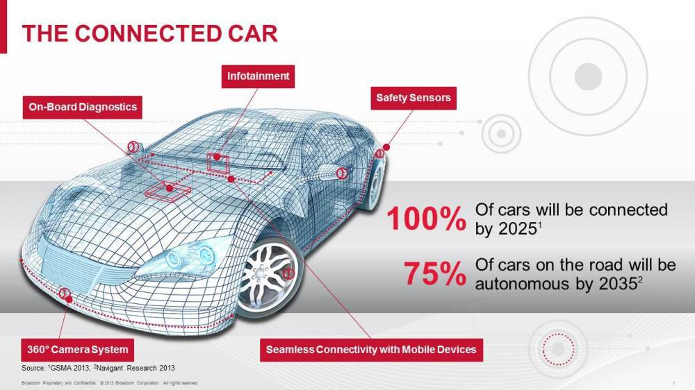 broadcom-connectedcar_slide.jpg