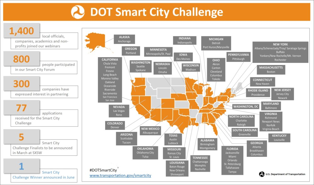 smart-city-challenge-applicant-map-final-version.jpg