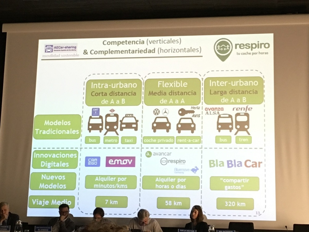 V Conferencia esp carsharing 4