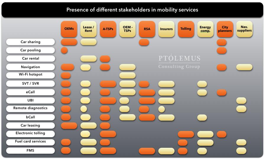 Alberto Lodieu cuatro grandes tendencias en movilidad