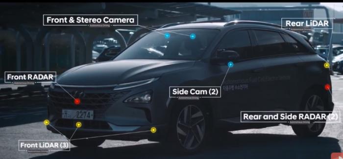 Las pruebas de vehículos autónomos no cesan