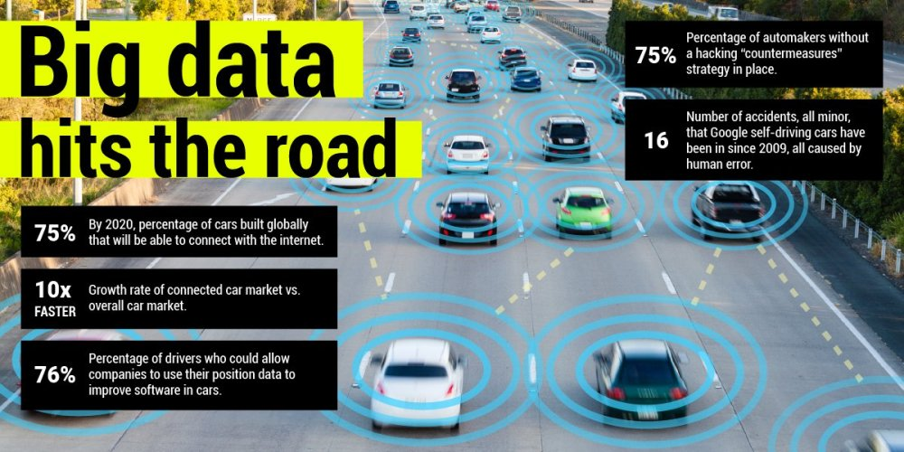 CarRealtime-Big-Data-Hits-the-Road.jpg