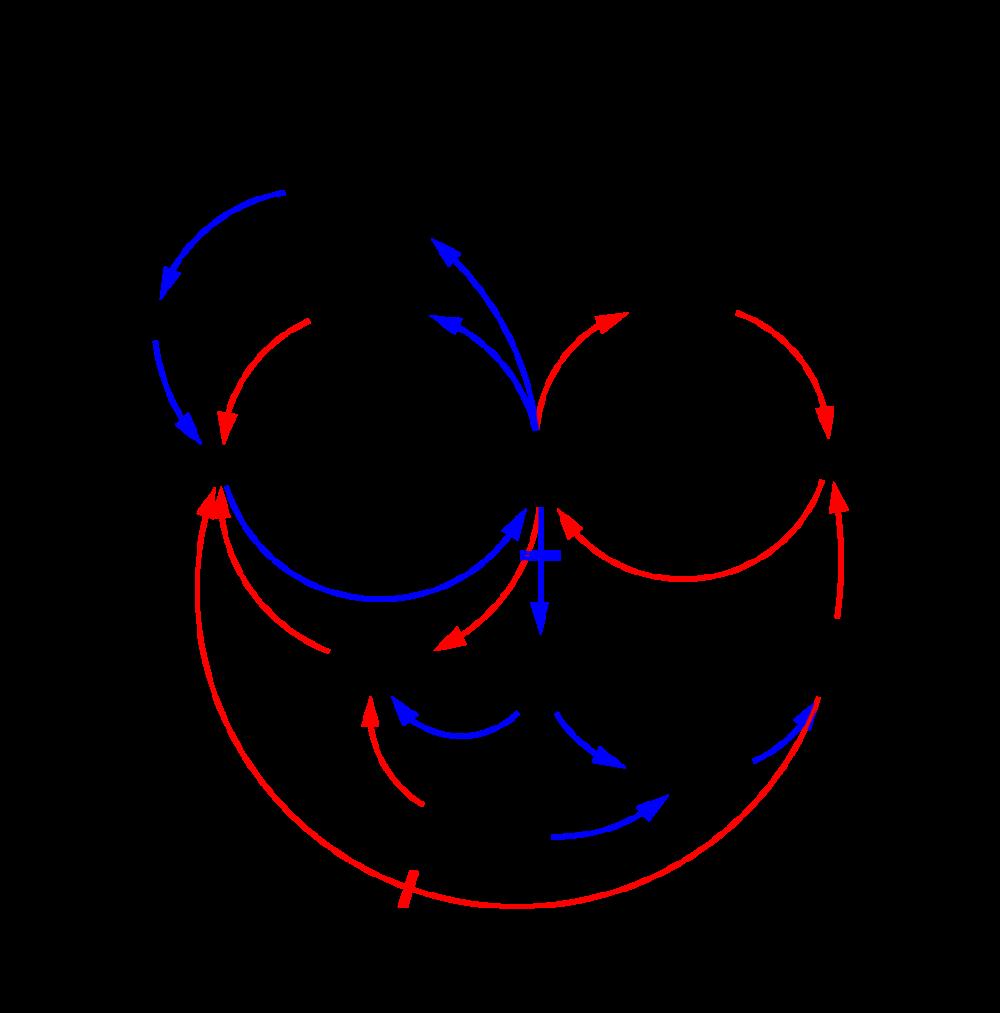 DCL_mass_Adoption_EV_MPantaleon_Sep_2018-01
