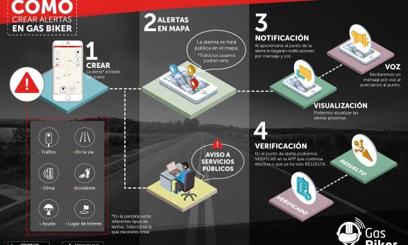 infografia-alertas-alta_4_588x353.png